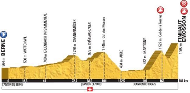 Tour de France stage 17 map