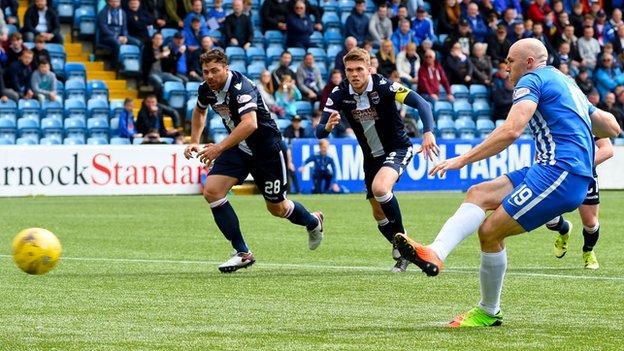 Hearts striker Conor Sammon on loan at Kilmarnock
