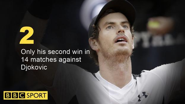 Andy Murray versus Novak Djokovic