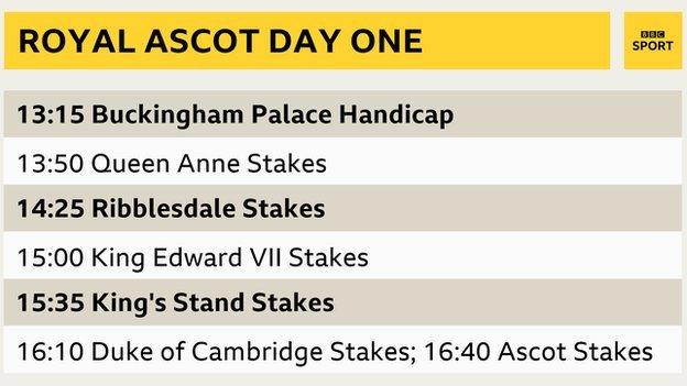 in_pictures Royal Ascot - Tuesday schedule