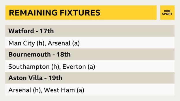 Fixtures