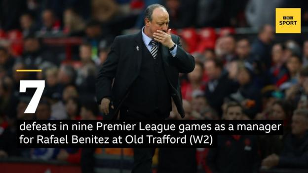Everton manager Rafael Benitez has lost seven of his nine Premier League away games against Manchester United (W2)
