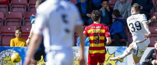 Miles Storey scores for Inverness Caledonian Thistle against Partick Thistle