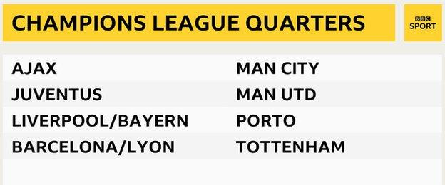 The line-up for the the last eight of the Champions League will be completed on Wednesday night when Bayern Munich play Liverpool and Barcelona take on Lyon. The draw for the quarter-finals is on Friday