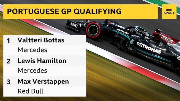 Portuguese Grand Prix: Valtteri Bottas takes pole position thumbnail