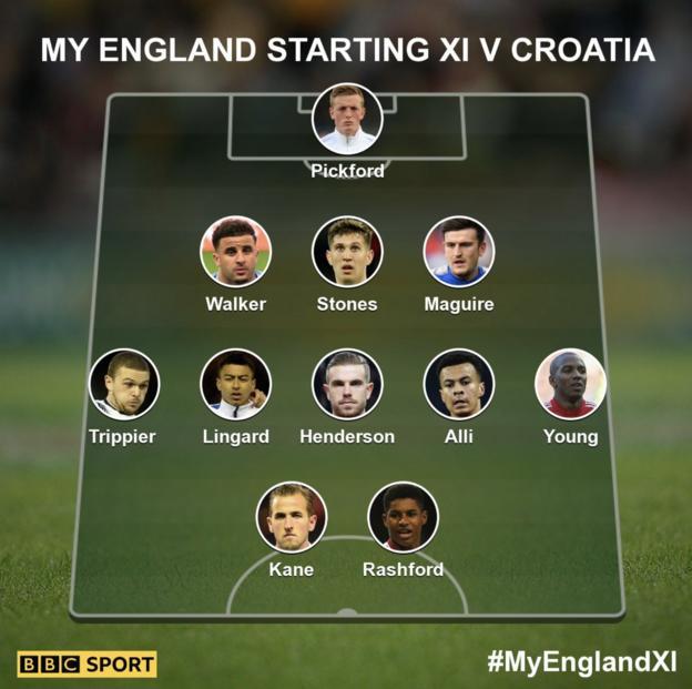 Your England XI to face Croatia: Pickford, Walker, Stones, Maguire, Trippier, Young, Lingard, Henderson, Alli, Kane, Rashford