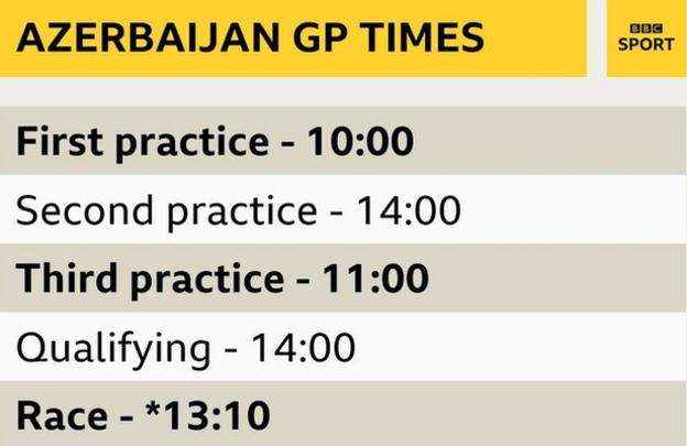 Azerbaijan GP times: First practice - 10:00; Second practice - 14:00; Third practice - 11:00; Qualifying - 14:00; Race - 13:10