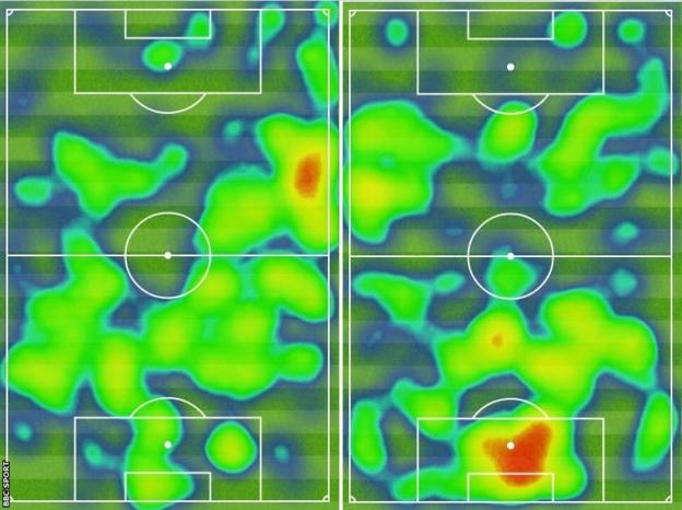 Leicester heatmaps before and after the goal