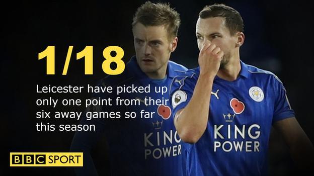 Leicester away