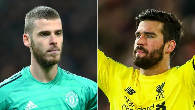 972830036 Man Utd v Liverpool  David de Gea   Alisson - how two keepers became Premier  League stars - BBC Sport