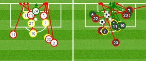 West Ham shots (left) v Southampton shots (right)