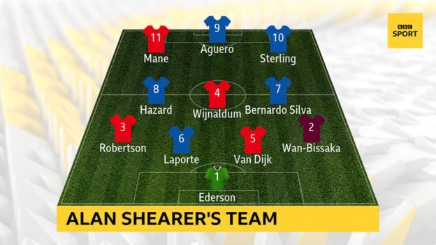 Alan Shearer's team