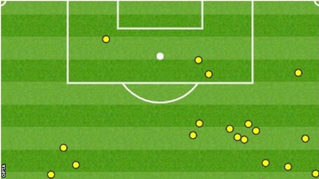 Lukaku's touch map showed he endured a difficult day against the Hammers