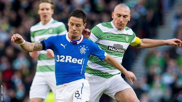 bbc scotland football premiership betting
