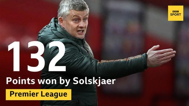 Man Utd'nin Aralık 2018'de Ole Gunnar Solskjaer'in göreve gelmesinden bu yana 132 puan topladığını gösteren grafik