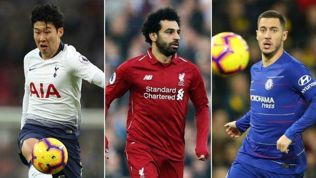 Son Heung-min, Mohamed Salah, Eden Hazard