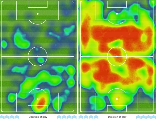 Heat map of Burnley and Liverpool
