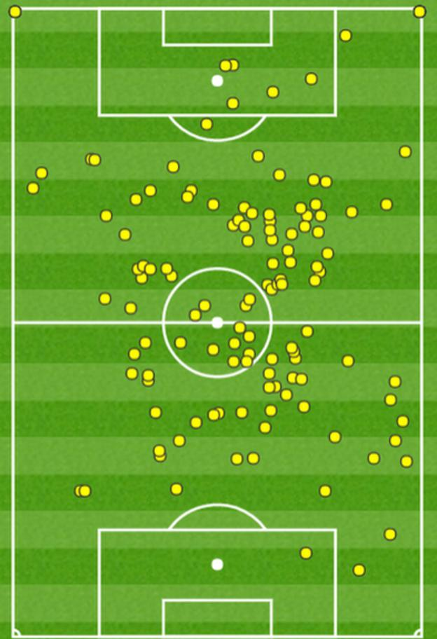 Graphic showing every touch Cesc Fabregas had as he marked his return to the side with an all-action display, including five touches inside the Swansea area, one goal and an effort that cannoned off the bar