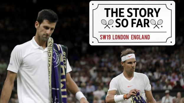 102523415 p06dpz0y - Wimbledon 2018: Djokovic v Nadal - The incredible fable up to now...
