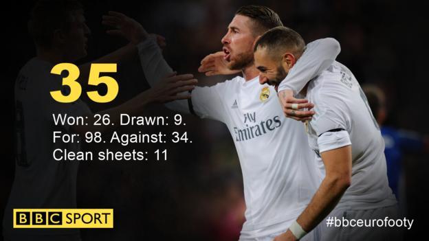 Real Madrid beat Deportivo