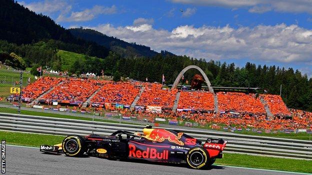 environment Austrian GP