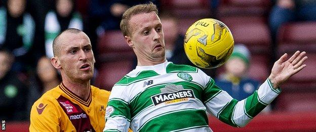 Joe Chalmers and Leigh Griffiths