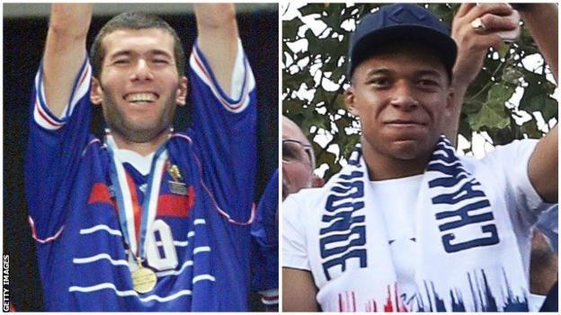 Zinedina Zidane and Kylian Mbappe