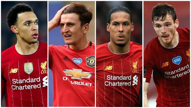 Trent Alexander-Arnold (Liverpool), Harry Maguire (Man Utd), Virgil van Dijk (Liverpool), Andrew Robertson (Liverpool)