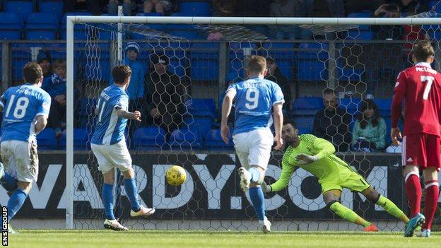 Danny Swanson tucks away a penalty for St Johnstone early in the second half