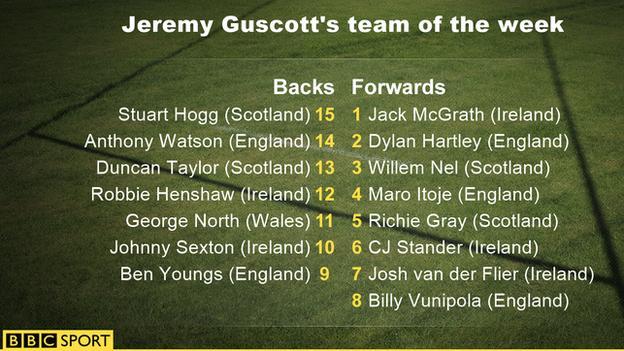 Guscott's team of the week