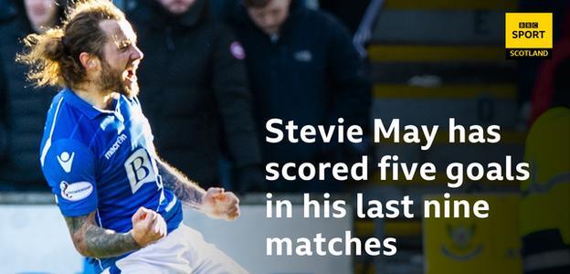Stevie May