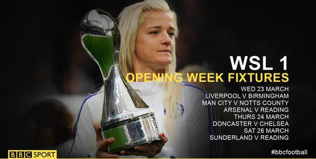 WSL fixtures