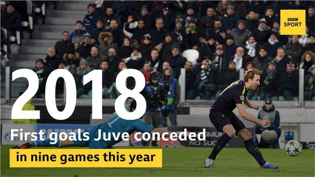 Juventus had not conceded in eight games this year