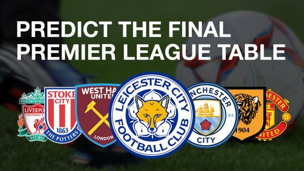 Premier league where will your team finish this season - Bbc football league 1 table ...