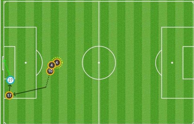 Steven Taylor's own goal