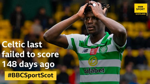Celtic failed to score a single goal for the first time this season.