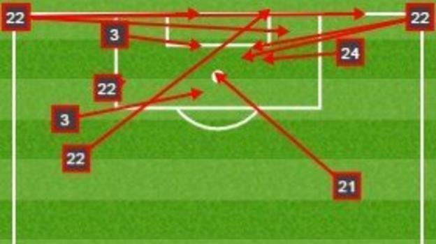 Sunderland crosses