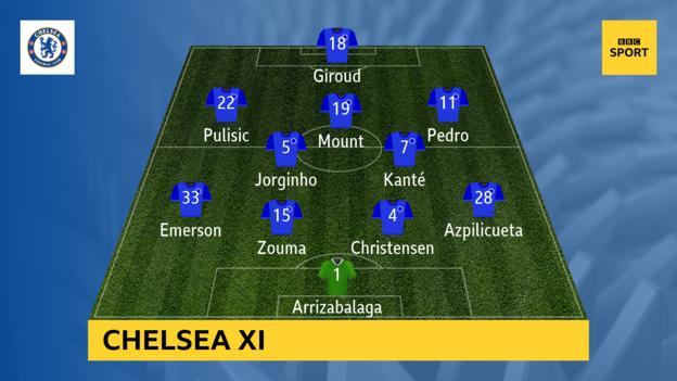 Chelsea's starting XI v Leicester