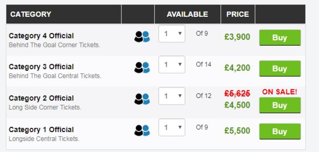 Champions League final seats have been listed on Ticketgum.com for £5,500