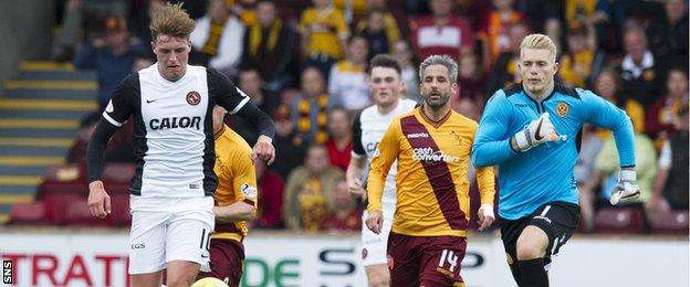 Dundee United and Motherwell players