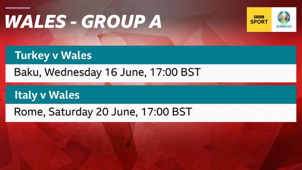 Graphic showing Wales play Turkey and Italy in Group A