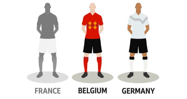 The remaining two: Belgium and Germany