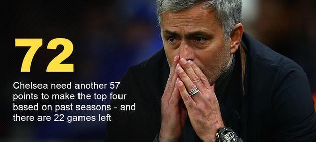 Chelsea's target