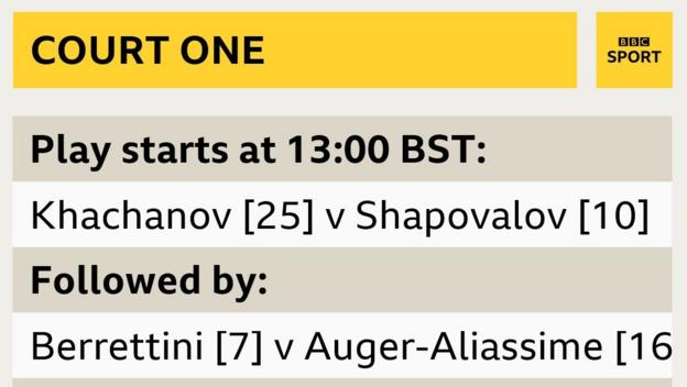 Order of play on Court One