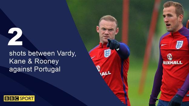 Wayne Rooney and Jamie Vardy and Harry Kane