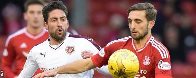 Hearts' Miguel Pallardo challenges Aberdeen's Graeme Shinnie