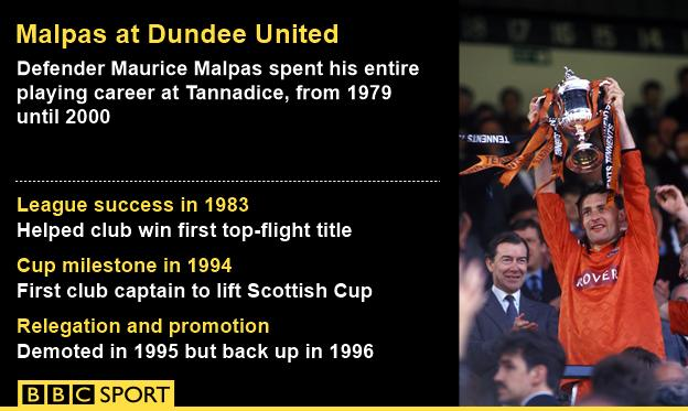 Maurice Malpas lifting the Scottish Cup after winning it with Dundee Untied