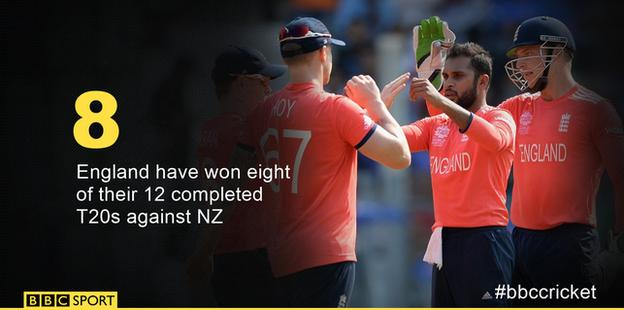 England record v New Zealand in T20s