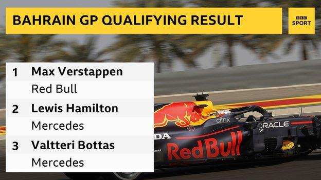 Max Verstappen takes pole position in Bahrain Grand Prix, F1 Daily