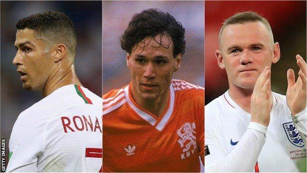 Cristiano Ronaldo, Marco van Basten and Wayne Rooney